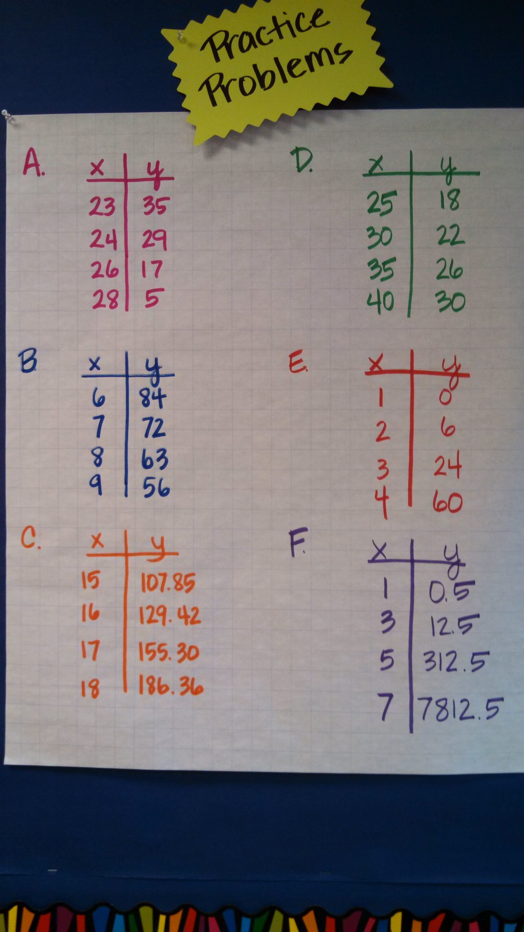 Awesome Why Did The Plum Divorce The Grape Math Worksheet Collection ...